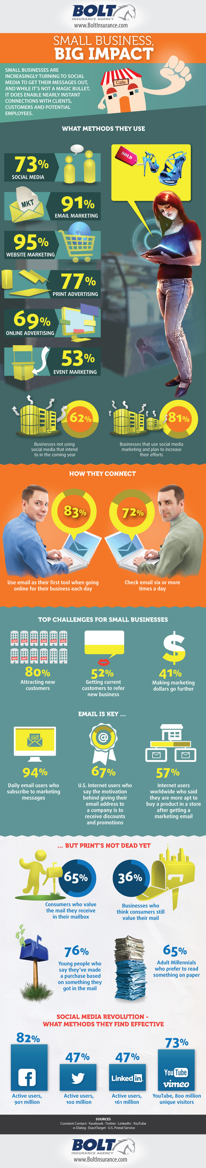 small-business-marketing-infographic