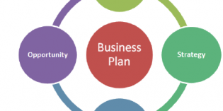 5 Steps to Writing a Simple Business Plan