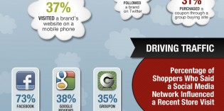 How Social Media Affects Buyers Decisions [INFOGRAPHIC]