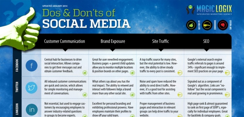 2014-social-media-dos-and-donts